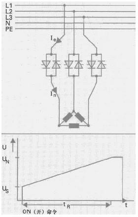 软启动器的工作原理及主接线图-进相器|水阻柜|进