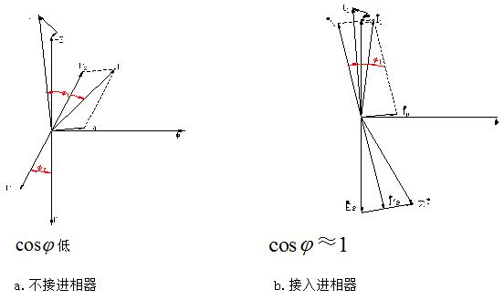 异步电动机电流相量图.png