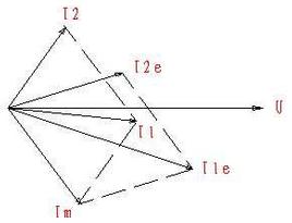 进相器补偿原理图向量图.png