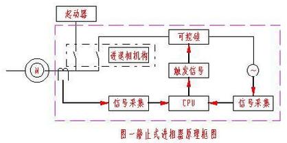 进相器原理图.png