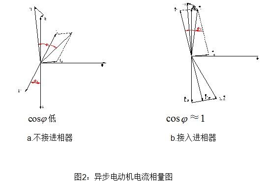 进相器原理图2.jpg