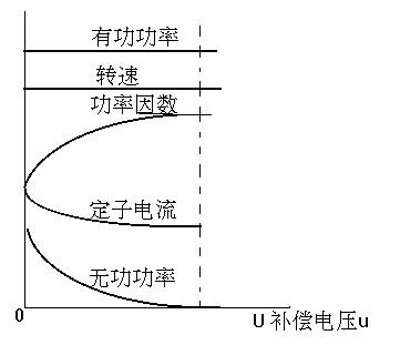 进相器原理图3.jpg
