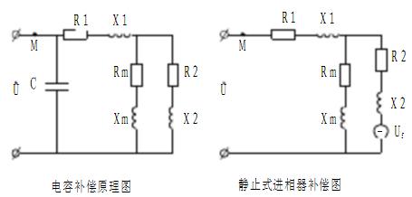 进相器原理介绍3.png