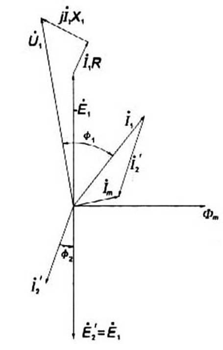 电动机向量图.png