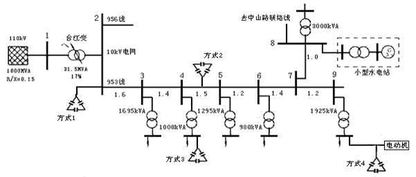 配电网常见无功补偿方式.jpg