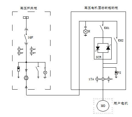 高压固态软启动器一次方案图1.jpg
