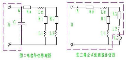 电容补偿原理图和进相器补偿原理图.png