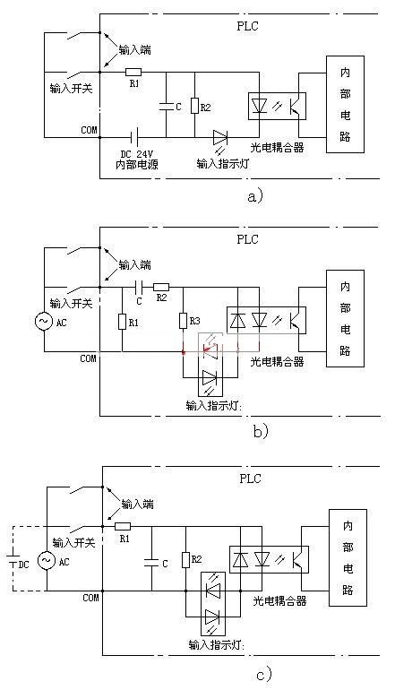 PLC硬件组成3.jpg
