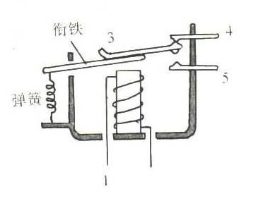 PLC的输出类型及选择1.png