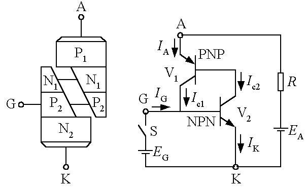 可控硅整流器的工作原理1.jpg