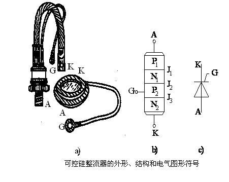 可控硅整流器的结构.jpg