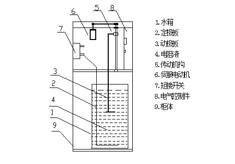 水阻柜剖面图.png