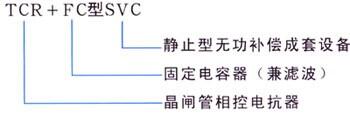 SVC动态无功补偿原理