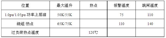 平波电抗器温升运行规定