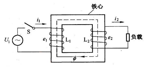 变压器工作原理图