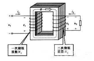 单相变压器工作原理图