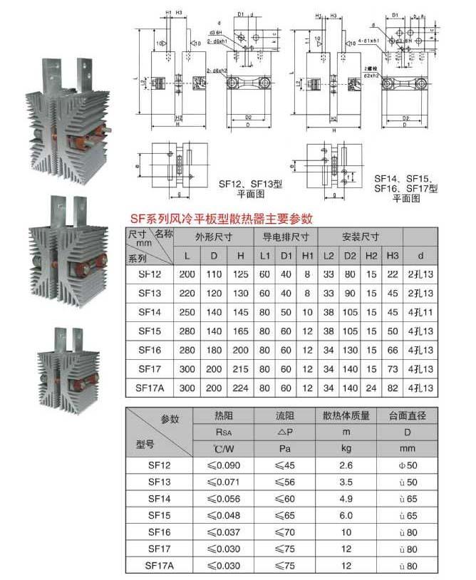 SF风冷散热器型号及尺寸