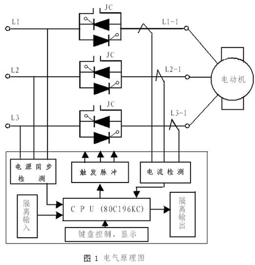 软启动器电气原理图