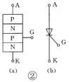 晶闸管结构图