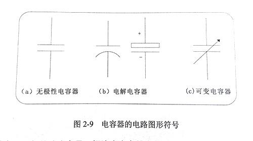电容器符号