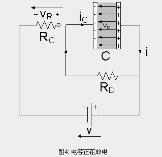 电容充放电原理