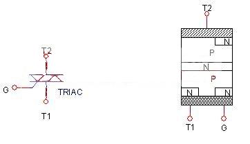 双向可控硅结构