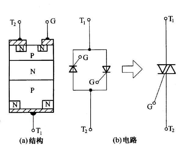 双向晶闸管结构
