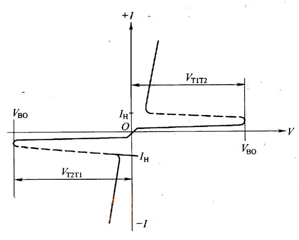 双向晶闸管特性