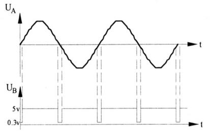 可控硅过零检测电路